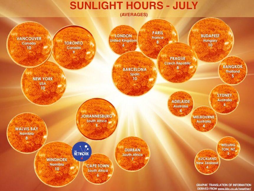sunlight-hours